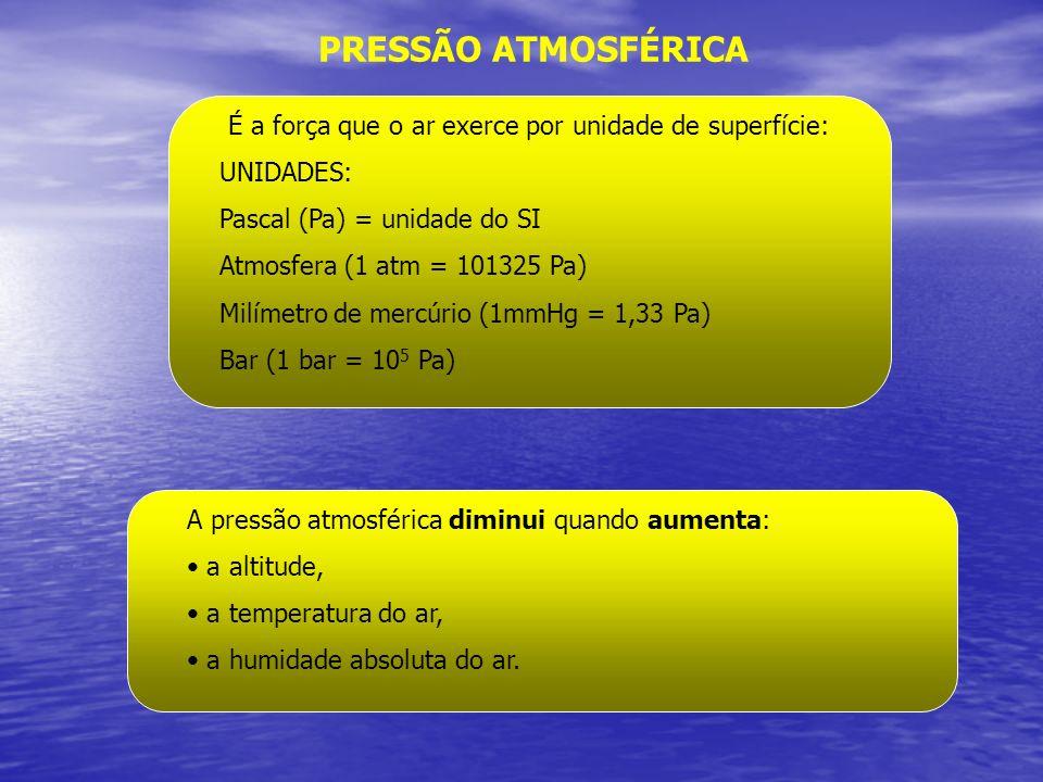 PRESSÃO ATMOSFÉRICA É a força que o ar exerce por unidade de superfície: UNIDADES: Pascal (Pa) = unidade do SI Atmosfera (1 atm = 101325 Pa) Milímetro