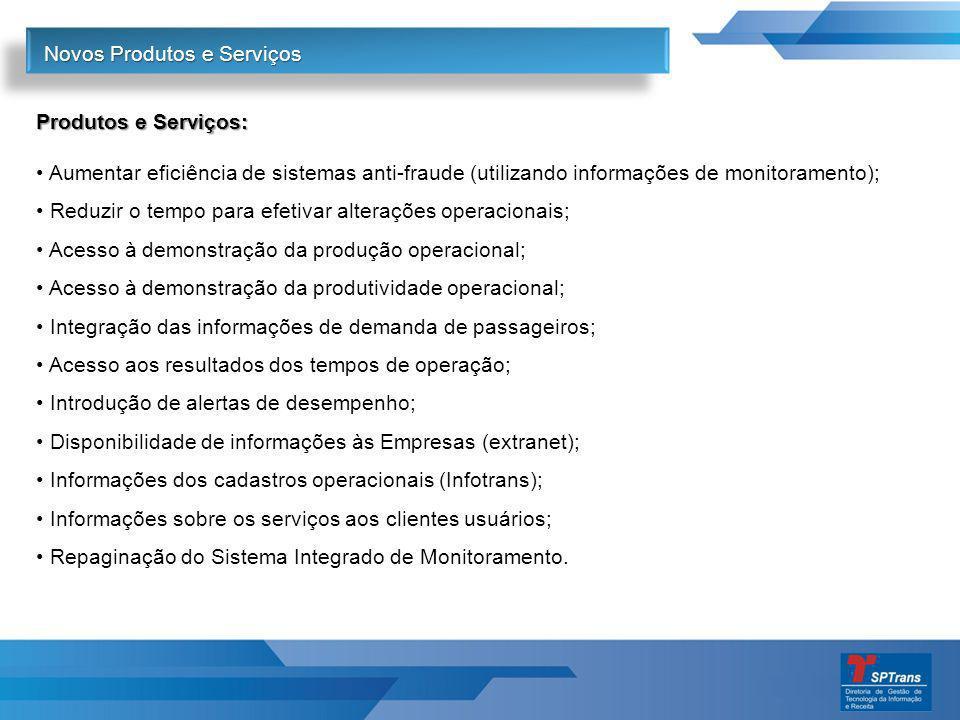 Novos Produtos e Serviços Produtos e Serviços: Aumentar eficiência de sistemas anti-fraude (utilizando informações de monitoramento); Reduzir o tempo