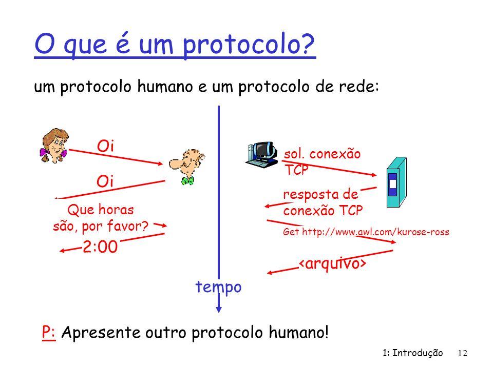 1: Introdução12 O que é um protocolo? um protocolo humano e um protocolo de rede: P: Apresente outro protocolo humano! Oi Que horas são, por favor? 2: