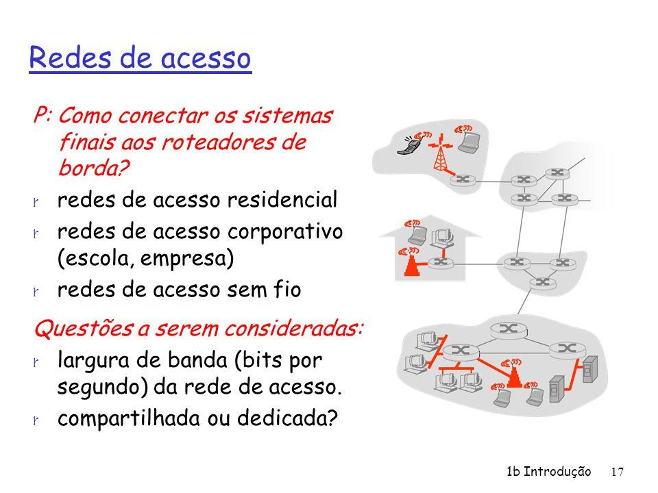 1b Introdução17 Redes de acesso P: Como conectar os sistemas finais aos roteadores de borda? r redes de acesso residencial r redes de acesso corporati