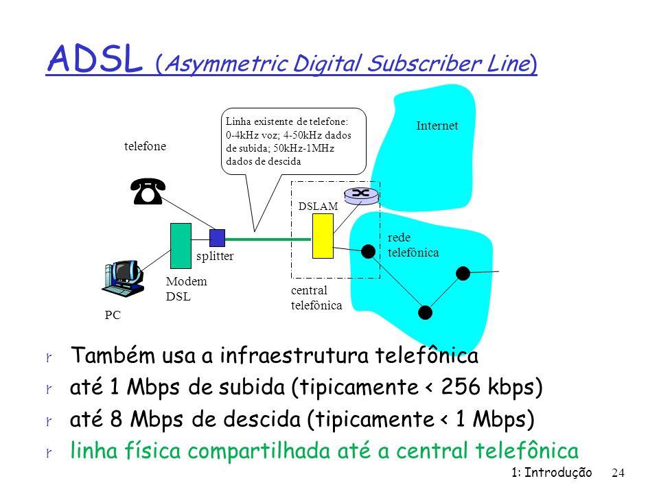 rede telefônica Modem DSL PC telefone Internet DSLAM Linha existente de telefone: 0-4kHz voz; 4-50kHz dados de subida; 50kHz-1MHz dados de descida spl