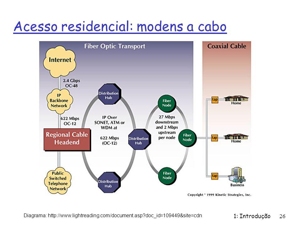 1: Introdução26 Acesso residencial: modens a cabo Diagrama: http://www.lightreading.com/document.asp?doc_id=109449&site=cdn