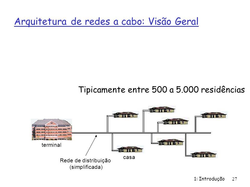 1: Introdução27 Arquitetura de redes a cabo: Visão Geral casa terminal Rede de distribuição (simplificada) Tipicamente entre 500 a 5.000 residências