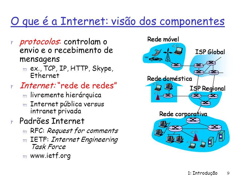 1: Introdução10 O que é a Internet: visão dos serviços r a infra-estrutura de comunicação permite o uso de aplicações distribuídas: m Web, e-mail, jogos, mensagens instantâneas, voz sobre IP (VoIP), compartilhamento de arquivos (MP3),...