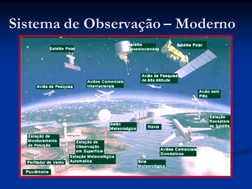Estações de superfície Estações de radiossonda Estações automáticas Bóias oceânicas Aviões Navios Radar Satélite Processamento dos dados Análise e Armazenamento Entrada de modelos Divulgação Previsão: Tempo - Clima Transporte Agricultura Energia Recursos Hídricos, Água Esporte e Turismo Construção Civil, etc.