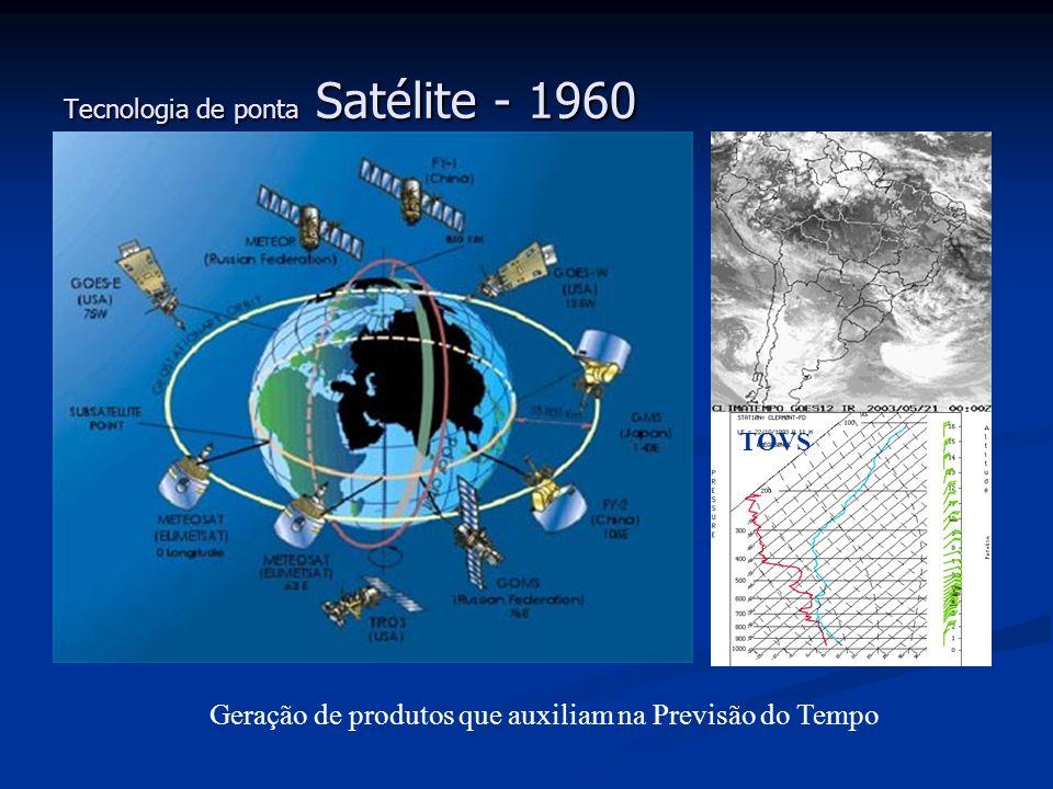 Tecnologia de ponta Divulgação Facilidade de acesso a informação meteorológica.