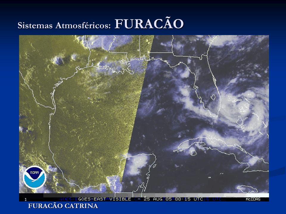 Sistemas Atmosféricos: FURACÃO FURACÃO CATRINA