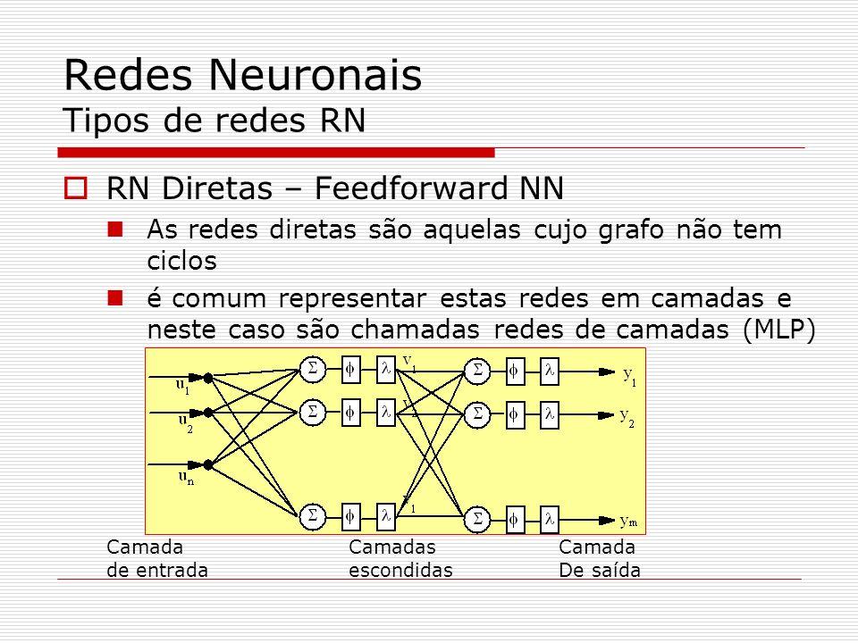 Redes Neuronais Tipos de redes RN RN Diretas – Feedforward NN As redes diretas são aquelas cujo grafo não tem ciclos é comum representar estas redes em camadas e neste caso são chamadas redes de camadas (MLP) Camada de entrada Camadas escondidas Camada De saída
