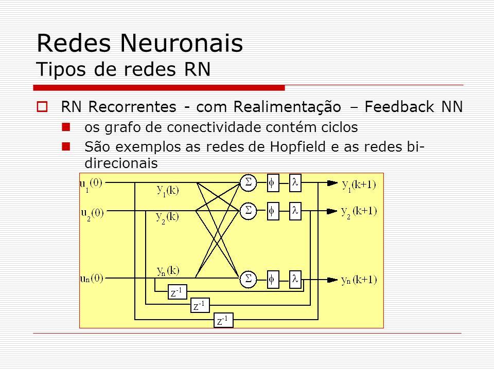 Redes Neuronais Redes para séries temporais Redes TDNN e TFLN Problemas que envolvem o tempo (tal como previsão) são chamados dinâmicos O tempo estabelece uma ordem contínua nos dados de entrada São usadas topologias que modelizam memória a curto prazo A saída funciona como um combinador linear de atrasos