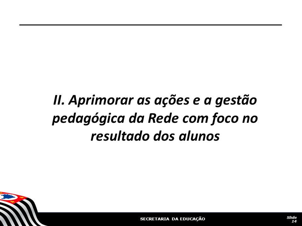 SECRETARIA DA EDUCAÇÃO II.