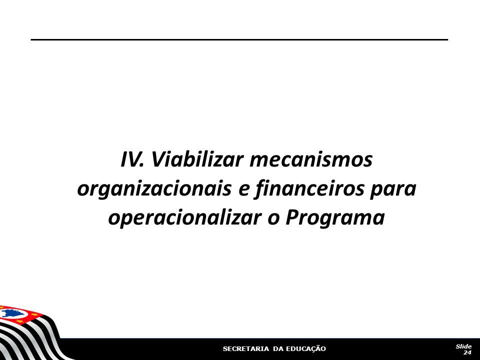 SECRETARIA DA EDUCAÇÃO IV.
