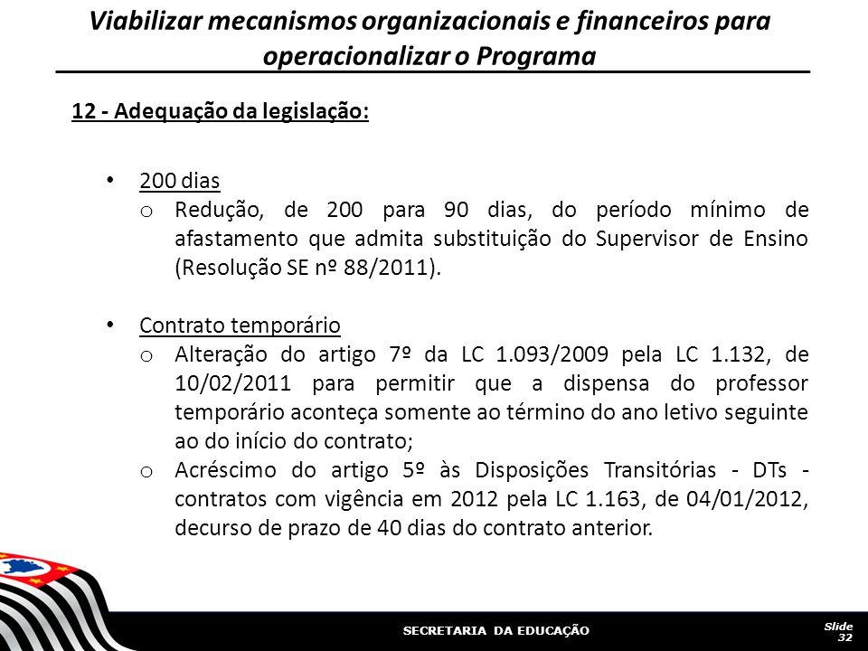 SECRETARIA DA EDUCAÇÃO Viabilizar mecanismos organizacionais e financeiros para operacionalizar o Programa 12 - Adequação da legislação: 200 dias o Redução, de 200 para 90 dias, do período mínimo de afastamento que admita substituição do Supervisor de Ensino (Resolução SE nº 88/2011).