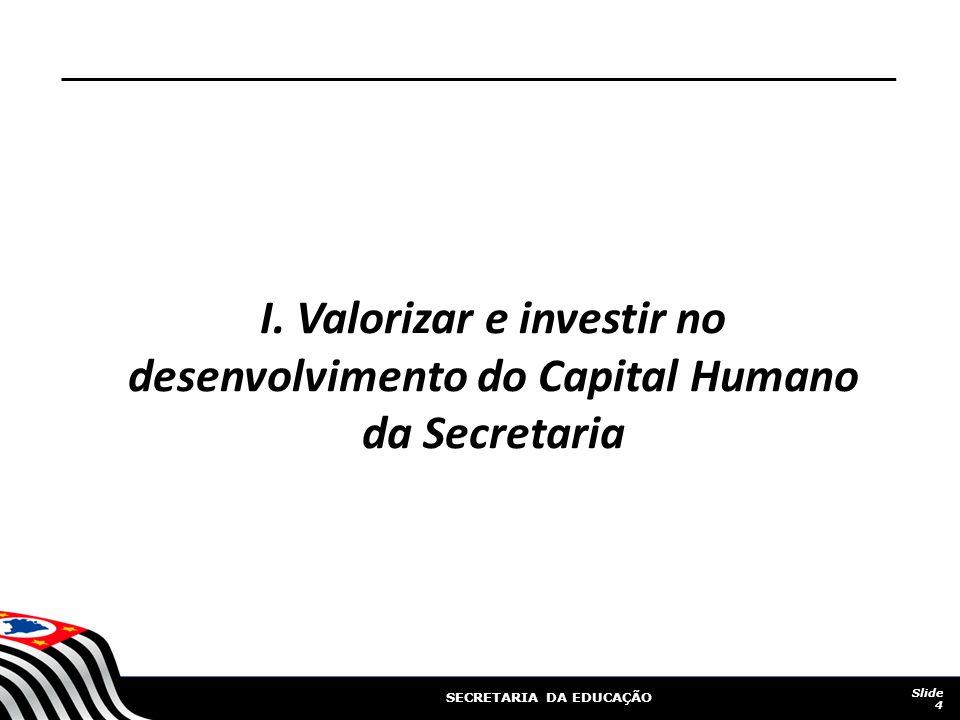 SECRETARIA DA EDUCAÇÃO I.