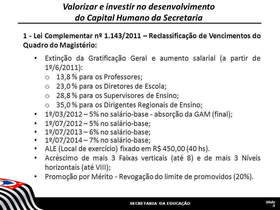 SECRETARIA DA EDUCAÇÃO 1 - Lei Complementar nº 1.143/2011 – Reclassificação de Vencimentos do Quadro do Magistério: Extinção da Gratificação Geral e aumento salarial (a partir de 1º/6/2011): o 13,8 % para os Professores; o 23,0 % para os Diretores de Escola; o 28,8 % para os Supervisores de Ensino; o 35,0 % para os Dirigentes Regionais de Ensino; 1º/03/2012 – 5% no salário-base - absorção da GAM (final); 1º/07/2012 – 5% no salário-base; 1º/07/2013 – 6% no salário-base; 1º/07/2014 – 7% no salário-base; ALE (Local de exercício) fixado em R$ 450,00 (40 hs).