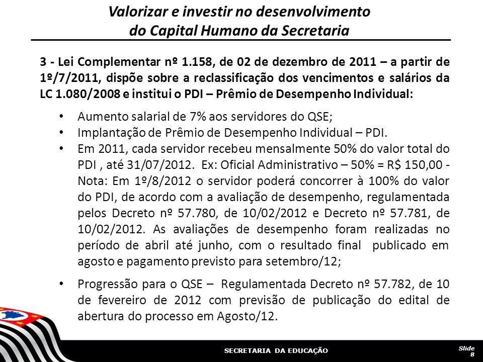 SECRETARIA DA EDUCAÇÃO Valorizar e investir no desenvolvimento do Capital Humano da Secretaria 3 - Lei Complementar nº 1.158, de 02 de dezembro de 2011 – a partir de 1º/7/2011, dispõe sobre a reclassificação dos vencimentos e salários da LC 1.080/2008 e institui o PDI – Prêmio de Desempenho Individual: Aumento salarial de 7% aos servidores do QSE; Implantação de Prêmio de Desempenho Individual – PDI.
