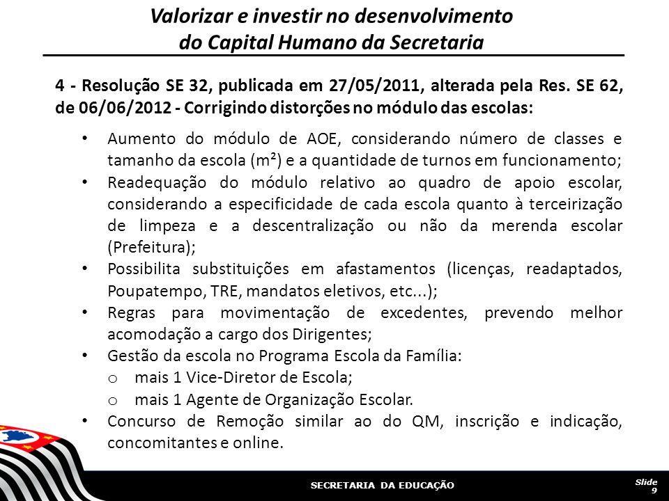 SECRETARIA DA EDUCAÇÃO Valorizar e investir no desenvolvimento do Capital Humano da Secretaria 4 - Resolução SE 32, publicada em 27/05/2011, alterada pela Res.
