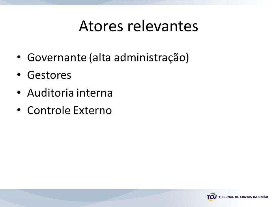 Atores relevantes Governante (alta administração) Gestores Auditoria interna Controle Externo