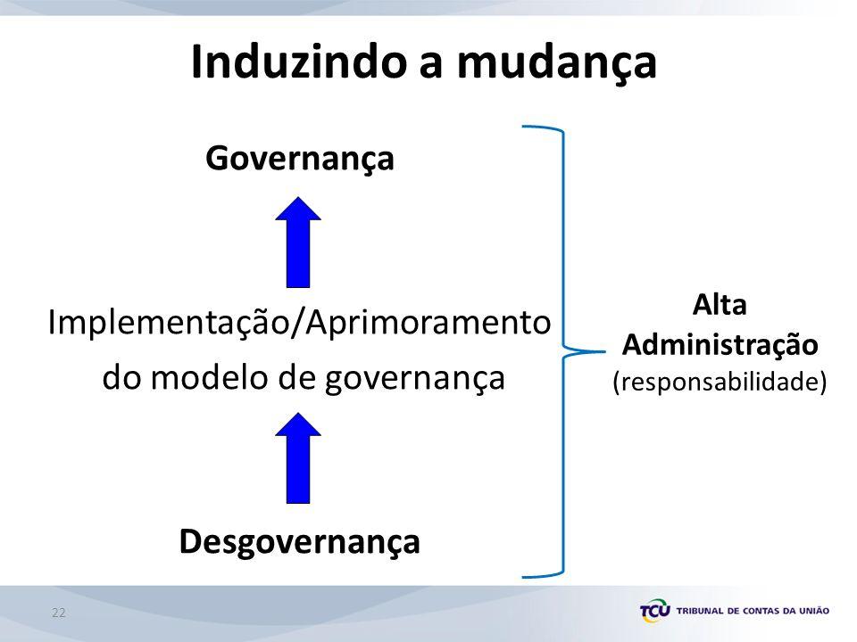 Induzindo a mudança Governança Implementação/Aprimoramento do modelo de governança Desgovernança Alta Administração (responsabilidade) 22