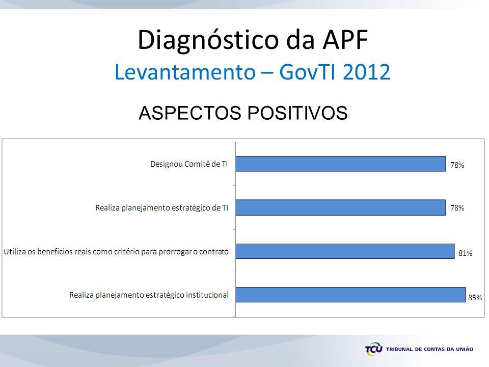 Diagnóstico da APF Levantamento – GovTI 2012 ASPECTOS POSITIVOS