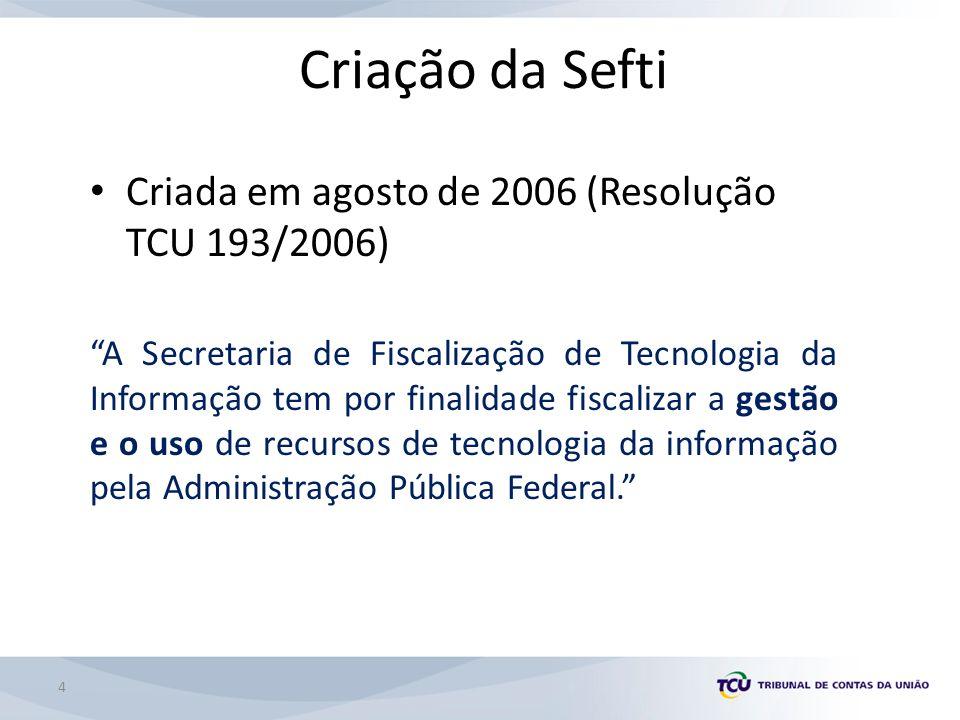 Criação da Sefti Criada em agosto de 2006 (Resolução TCU 193/2006) A Secretaria de Fiscalização de Tecnologia da Informação tem por finalidade fiscalizar a gestão e o uso de recursos de tecnologia da informação pela Administração Pública Federal.