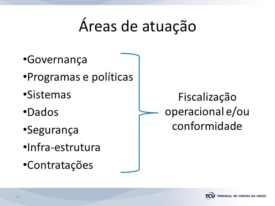 Áreas de atuação Governança Programas e políticas Sistemas Dados Segurança Infra-estrutura Contratações Fiscalização operacional e/ou conformidade 6