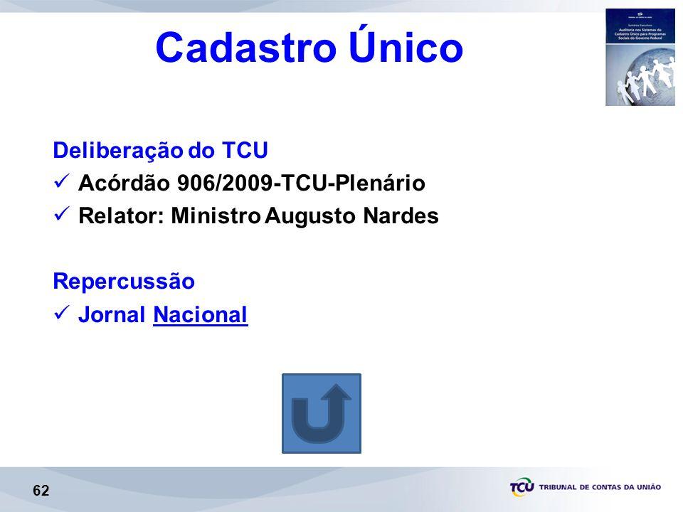 Cadastro Único Deliberação do TCU Acórdão 906/2009-TCU-Plenário Relator: Ministro Augusto Nardes Repercussão Jornal NacionalNacional 62