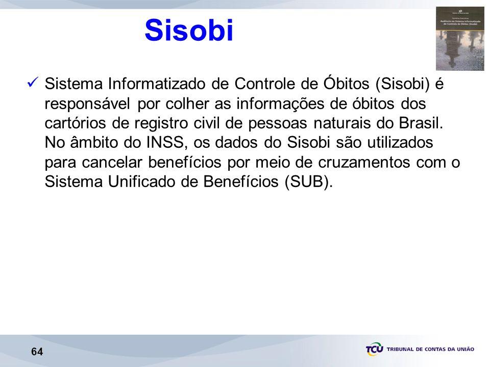 64 Sisobi Sistema Informatizado de Controle de Óbitos (Sisobi) é responsável por colher as informações de óbitos dos cartórios de registro civil de pessoas naturais do Brasil.
