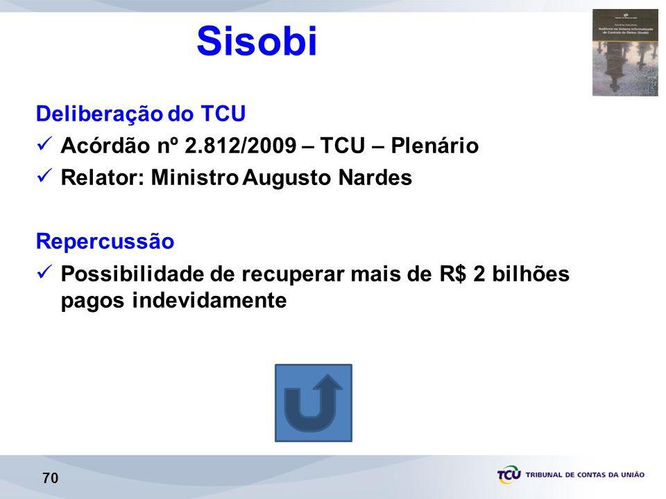 70 Sisobi Deliberação do TCU Acórdão nº 2.812/2009 – TCU – Plenário Relator: Ministro Augusto Nardes Repercussão Possibilidade de recuperar mais de R$ 2 bilhões pagos indevidamente