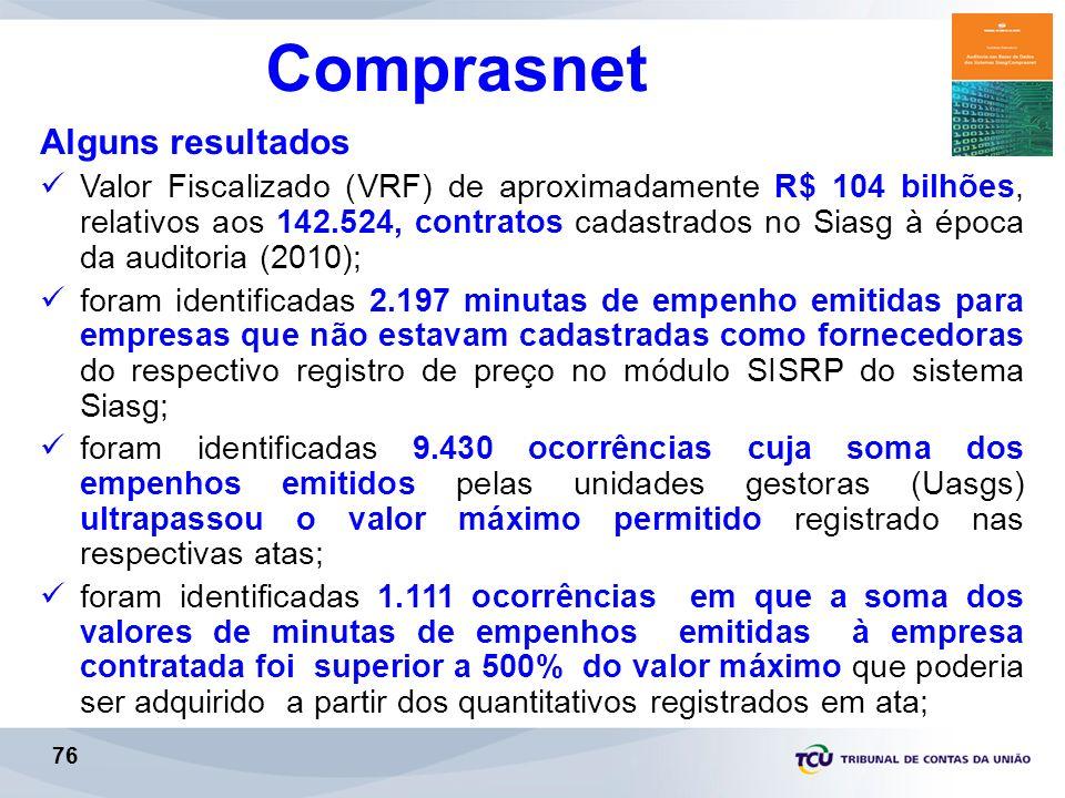 Comprasnet Alguns resultados Valor Fiscalizado (VRF) de aproximadamente R$ 104 bilhões, relativos aos 142.524, contratos cadastrados no Siasg à época da auditoria (2010); foram identificadas 2.197 minutas de empenho emitidas para empresas que não estavam cadastradas como fornecedoras do respectivo registro de preço no módulo SISRP do sistema Siasg; foram identificadas 9.430 ocorrências cuja soma dos empenhos emitidos pelas unidades gestoras (Uasgs) ultrapassou o valor máximo permitido registrado nas respectivas atas; foram identificadas 1.111 ocorrências em que a soma dos valores de minutas de empenhos emitidas à empresa contratada foi superior a 500% do valor máximo que poderia ser adquirido a partir dos quantitativos registrados em ata; 76