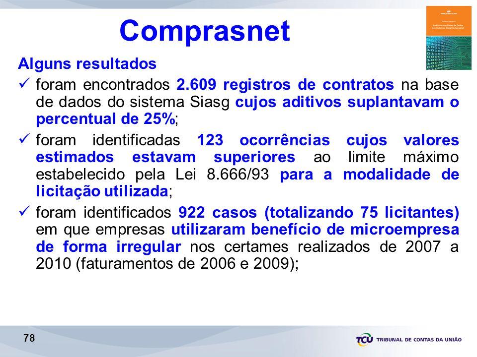 Comprasnet Alguns resultados foram encontrados 2.609 registros de contratos na base de dados do sistema Siasg cujos aditivos suplantavam o percentual de 25%; foram identificadas 123 ocorrências cujos valores estimados estavam superiores ao limite máximo estabelecido pela Lei 8.666/93 para a modalidade de licitação utilizada; foram identificados 922 casos (totalizando 75 licitantes) em que empresas utilizaram benefício de microempresa de forma irregular nos certames realizados de 2007 a 2010 (faturamentos de 2006 e 2009); 78