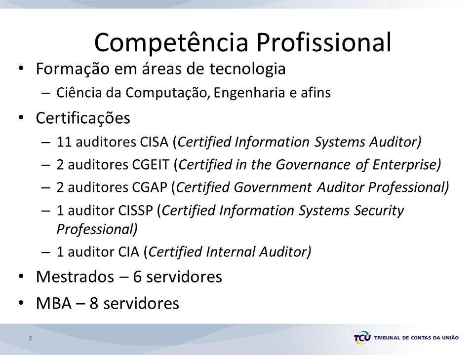 Competência Profissional Formação em áreas de tecnologia – Ciência da Computação, Engenharia e afins Certificações – 11 auditores CISA (Certified Information Systems Auditor) – 2 auditores CGEIT (Certified in the Governance of Enterprise) – 2 auditores CGAP (Certified Government Auditor Professional) – 1 auditor CISSP (Certified Information Systems Security Professional) – 1 auditor CIA (Certified Internal Auditor) Mestrados – 6 servidores MBA – 8 servidores 8