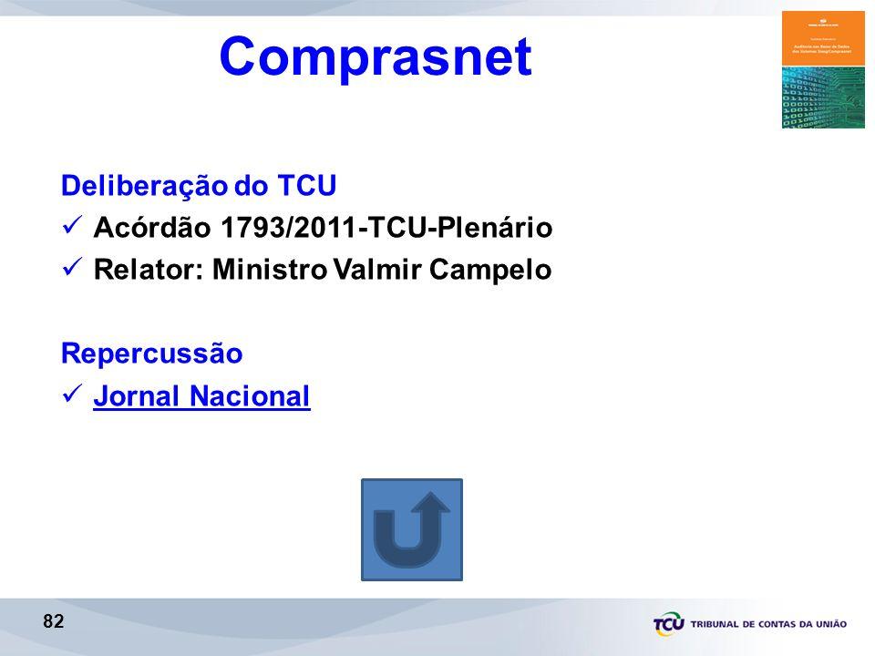 Comprasnet Deliberação do TCU Acórdão 1793/2011-TCU-Plenário Relator: Ministro Valmir Campelo Repercussão Jornal Nacional 82