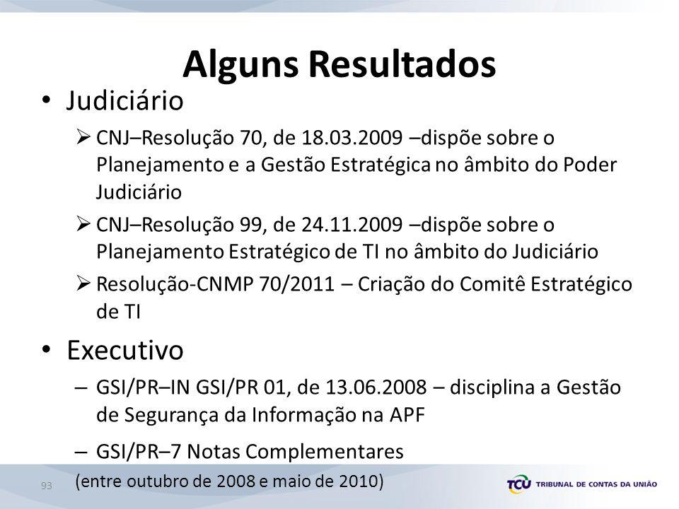 Alguns Resultados Judiciário CNJ–Resolução 70, de 18.03.2009 –dispõe sobre o Planejamento e a Gestão Estratégica no âmbito do Poder Judiciário CNJ–Resolução 99, de 24.11.2009 –dispõe sobre o Planejamento Estratégico de TI no âmbito do Judiciário Resolução-CNMP 70/2011 – Criação do Comitê Estratégico de TI Executivo – GSI/PR–IN GSI/PR 01, de 13.06.2008 – disciplina a Gestão de Segurança da Informação na APF – GSI/PR–7 Notas Complementares (entre outubro de 2008 e maio de 2010) 93