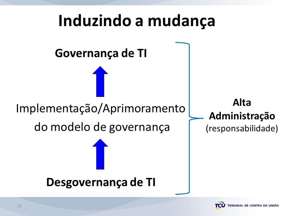 Induzindo a mudança Governança de TI Implementação/Aprimoramento do modelo de governança Desgovernança de TI Alta Administração (responsabilidade) 97
