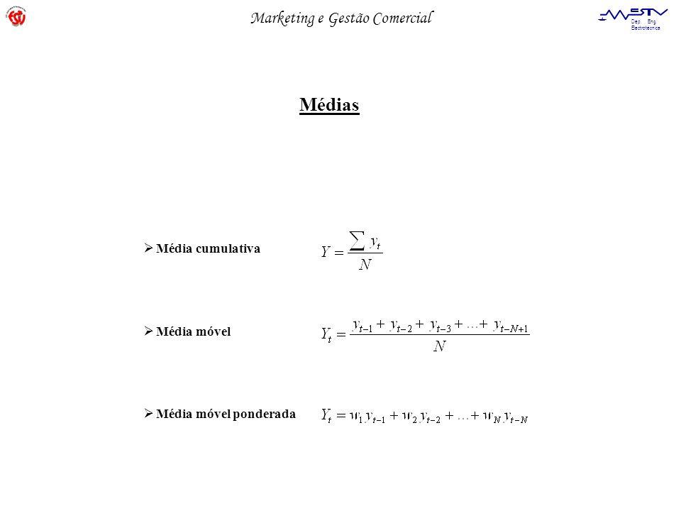 Marketing e Gestão Comercial Dep. Eng. Electrotécnica Médias Média cumulativa Média móvel Média móvel ponderada