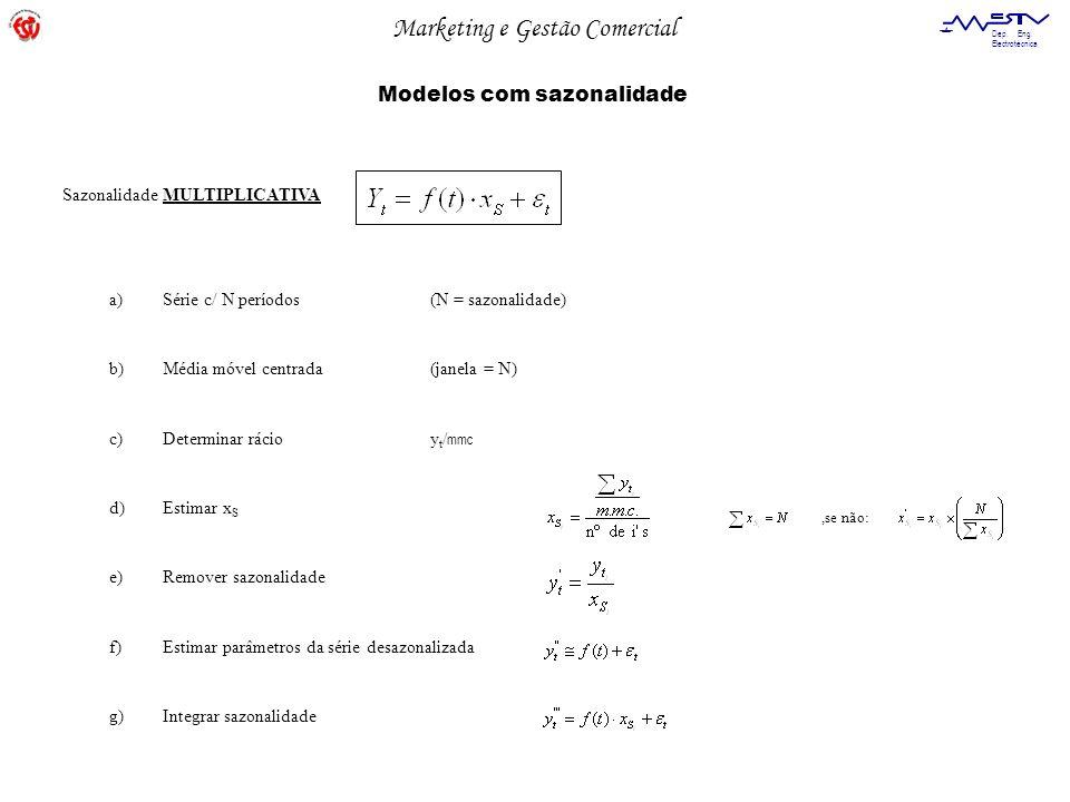 Marketing e Gestão Comercial Dep. Eng. Electrotécnica a)Série c/ N períodos(N = sazonalidade) b)Média móvel centrada(janela = N) c)Determinar rácioy t