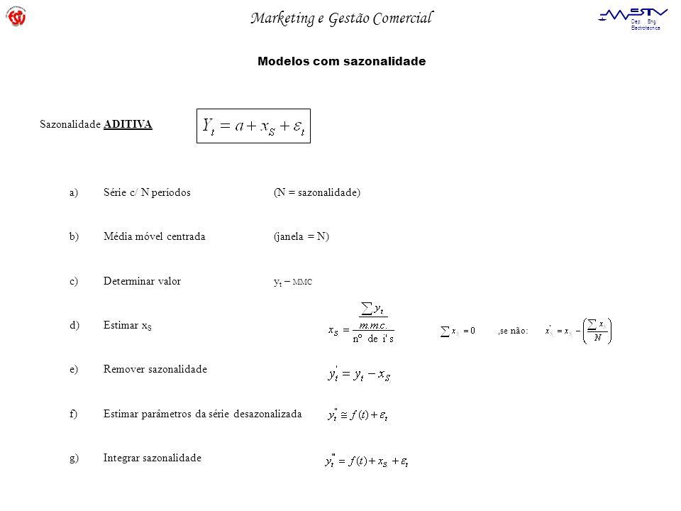 Marketing e Gestão Comercial Dep. Eng. Electrotécnica a)Série c/ N períodos(N = sazonalidade) b)Média móvel centrada(janela = N) c)Determinar valory t
