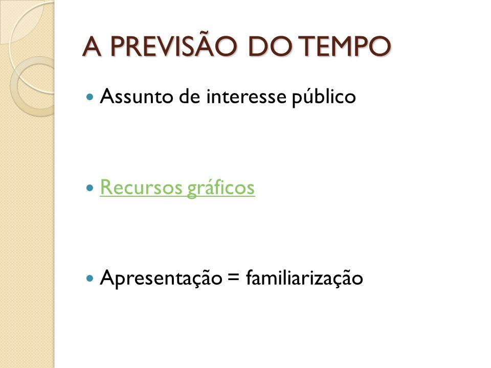 A PREVISÃO DO TEMPO Assunto de interesse público Recursos gráficos Apresentação = familiarização