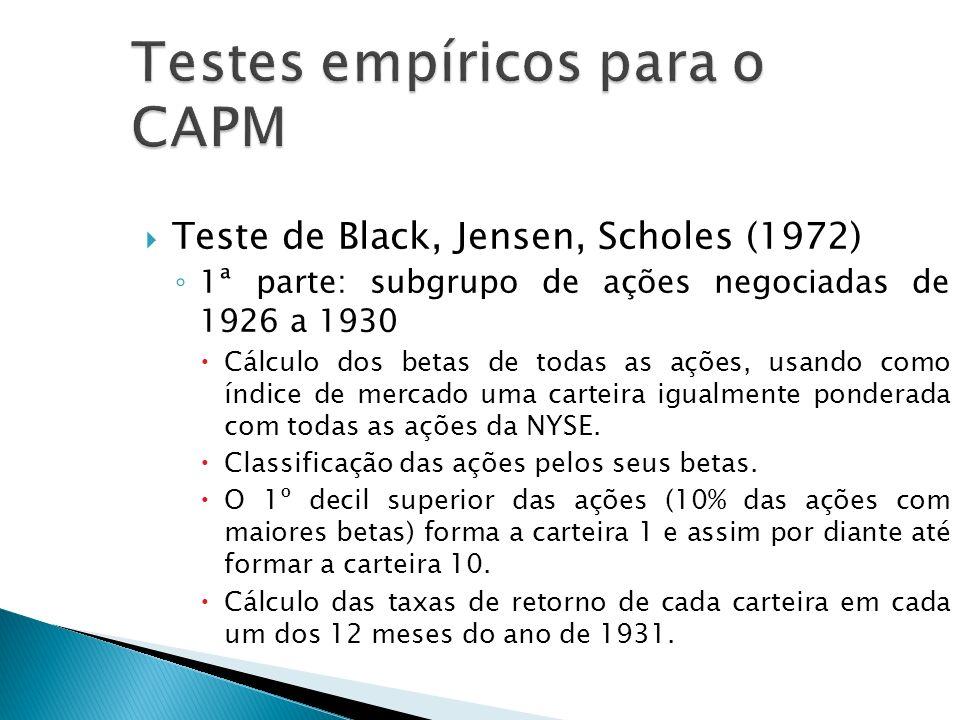Teste de Black, Jensen, Scholes (1972) 1ª parte: subgrupo de ações negociadas de 1926 a 1930 Cálculo dos betas de todas as ações, usando como índice d