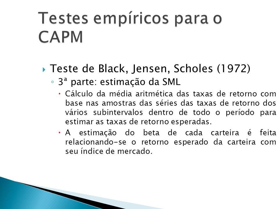 Teste de Black, Jensen, Scholes (1972) 3ª parte: estimação da SML Cálculo da média aritmética das taxas de retorno com base nas amostras das séries da