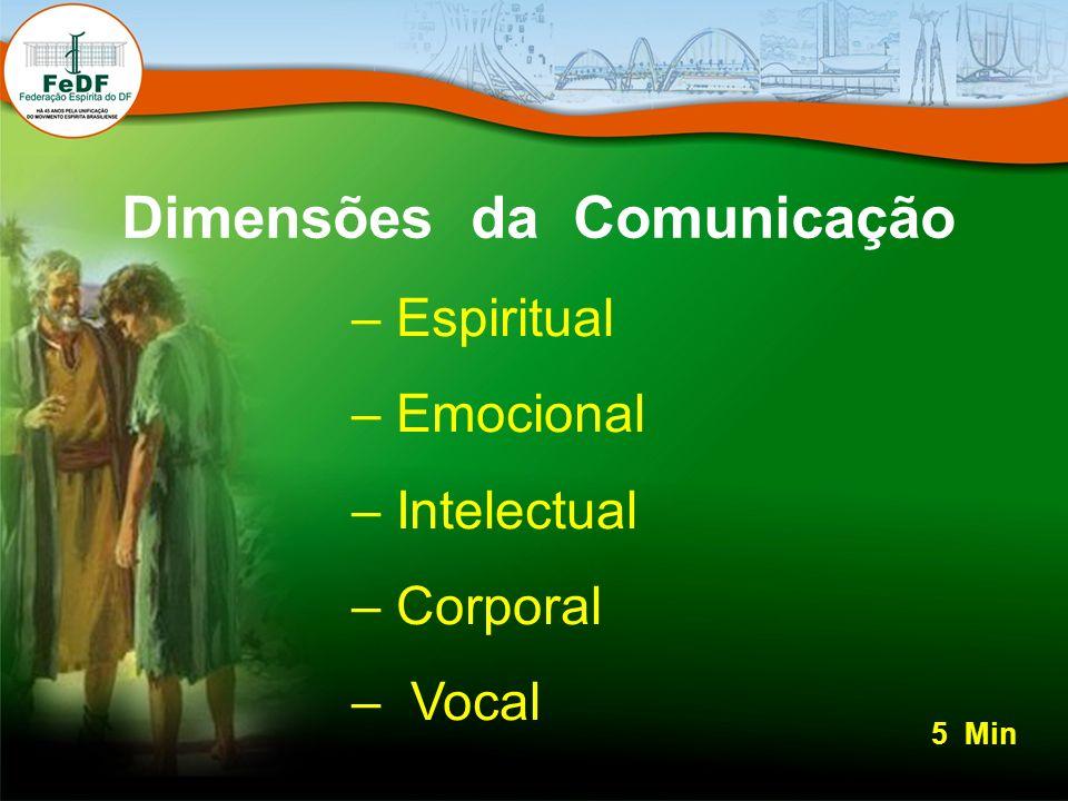 – Espiritual – Emocional – Intelectual – Corporal – Vocal 5 Min