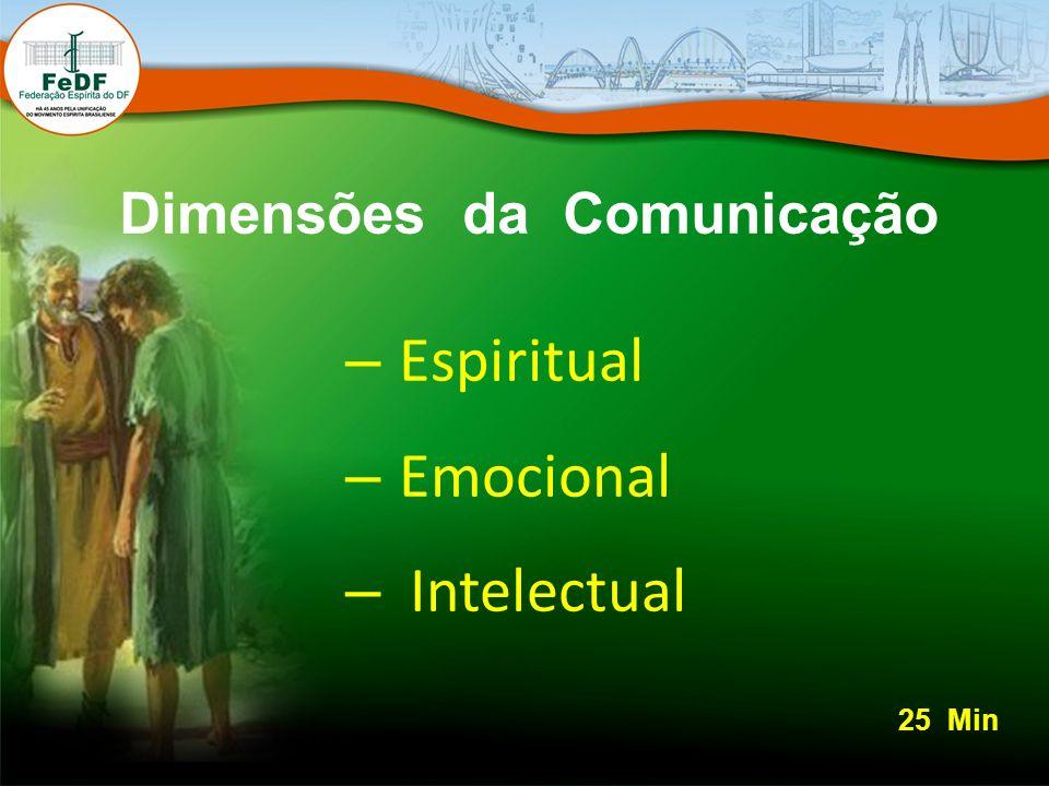 Dimensões da Comunicação – Espiritual – Emocional – Intelectual 25 Min