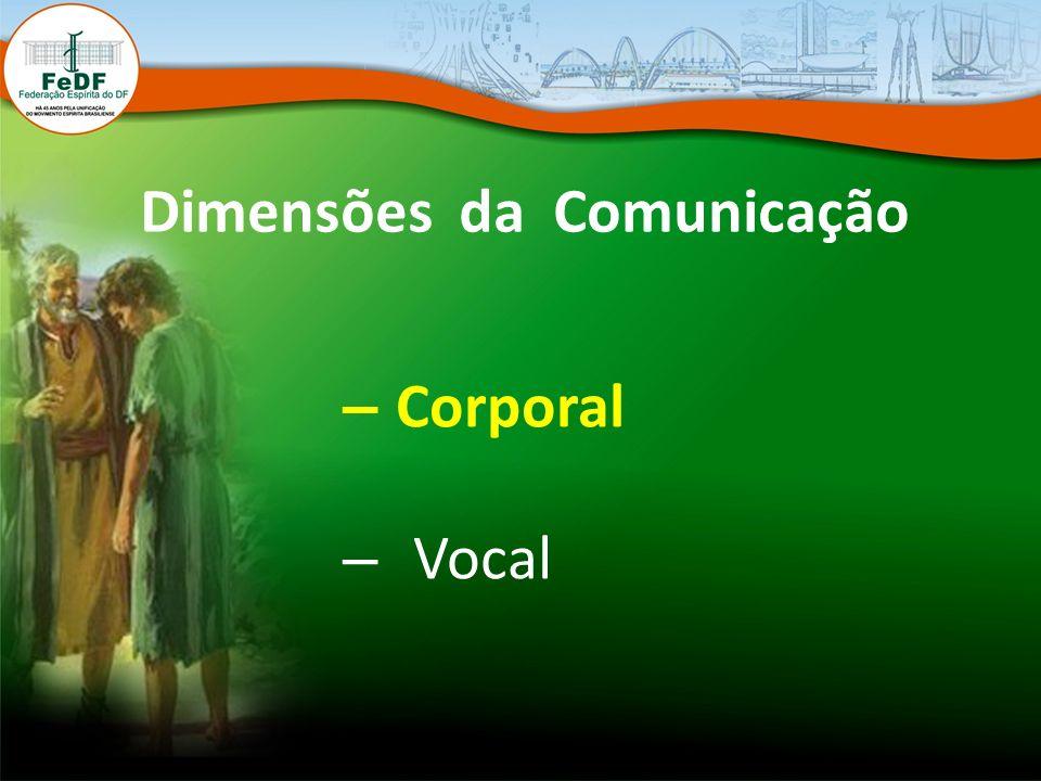 Dimensões da Comunicação – Corporal – Vocal