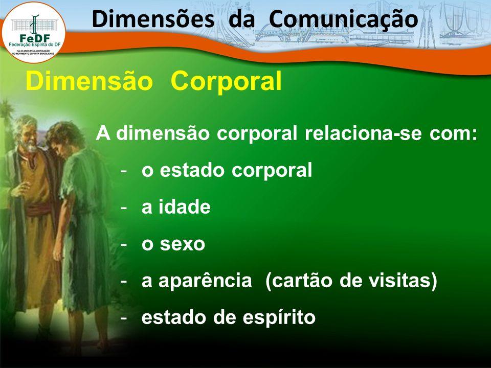 A dimensão corporal relaciona-se com: - o estado corporal - a idade - o sexo - a aparência (cartão de visitas) - estado de espírito Dimensões da Comunicação Dimensão Corporal