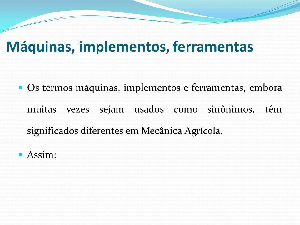 EXEMPLO Realizar o planejamento das operações agrícolas requeridas para implantação de reserva legal.