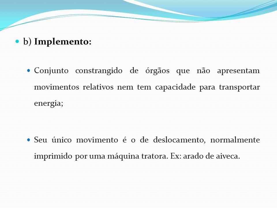 Análise operacional Introdução Racionalização da mecanização agrícola O QUE FAZER.