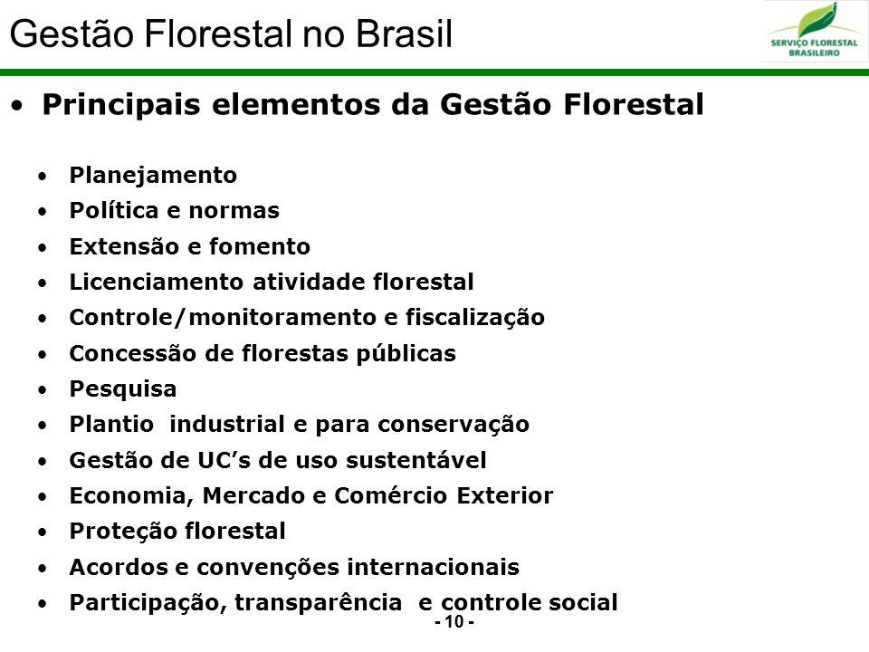 - 10 - Gestão Florestal no Brasil Planejamento Política e normas Extensão e fomento Licenciamento atividade florestal Controle/monitoramento e fiscali