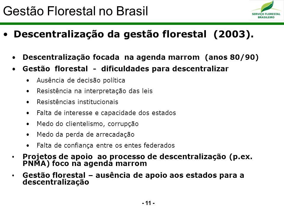 - 11 - Gestão Florestal no Brasil Descentralização focada na agenda marrom (anos 80/90) Gestão florestal - dificuldades para descentralizar Ausência d