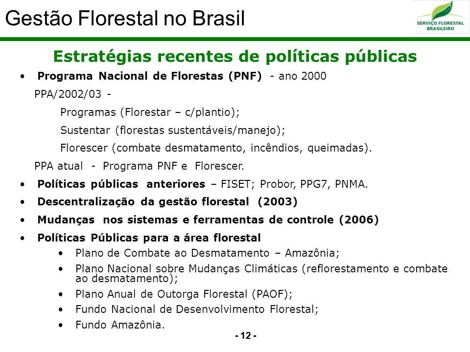 - 12 - Gestão Florestal no Brasil Programa Nacional de Florestas (PNF) - ano 2000 PPA/2002/03 - Programas (Florestar – c/plantio); Sustentar (floresta