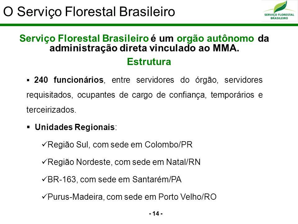 - 14 - O Serviço Florestal Brasileiro - 14 - Serviço Florestal Brasileiro é um orgão autônomo da administração direta vinculado ao MMA. 240 funcionári